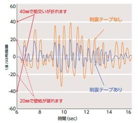 筋交いの折れ 変形.jpg